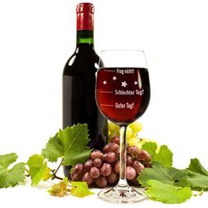 Witziges Weinglas mit Aufdruck