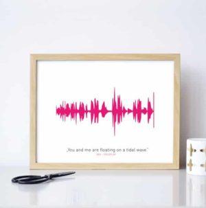 Kunstdruck - Dein Lieblingslied von Format