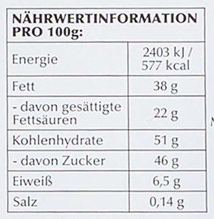 Pärchen-Adventskalender