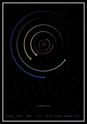 Planetenkarte mit Wunschdatum