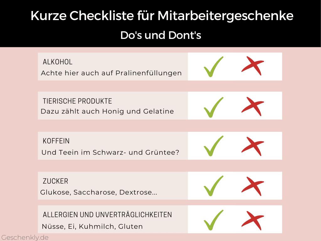Checkliste für Mitarbeitergeschenke